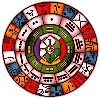 Carta Personal con Calendario Maya